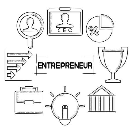 entrepreneurship: entrepreneurship