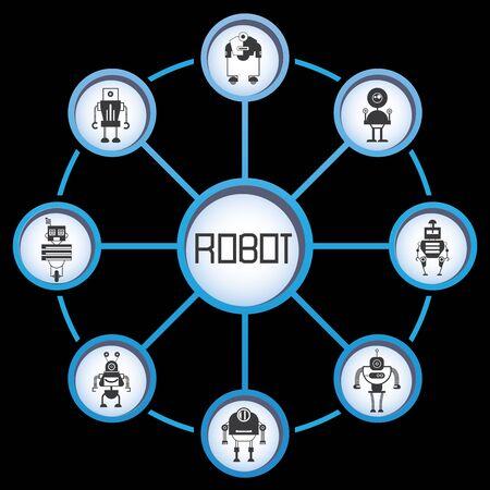 terminator: robot diagram Illustration