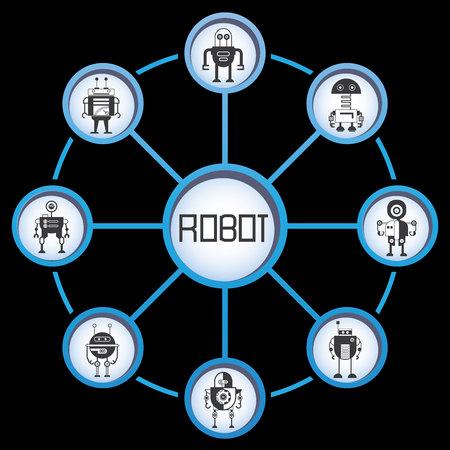 invent: robot