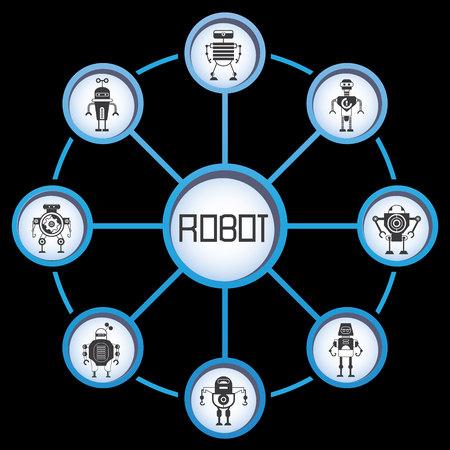 bionico: robot