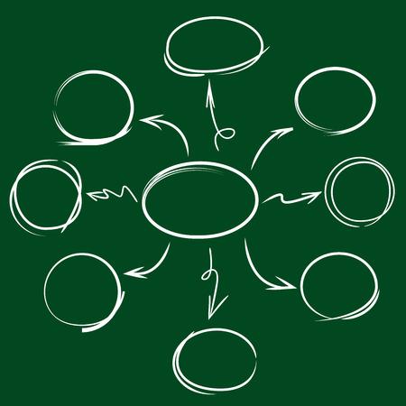arrow circles: hand drawn diagram