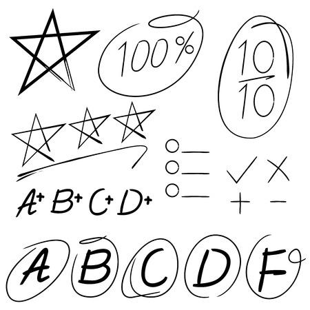 grade results highlighter elements