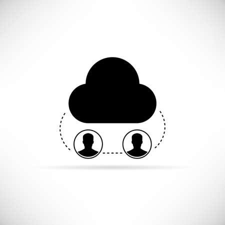 sync: cloud sync
