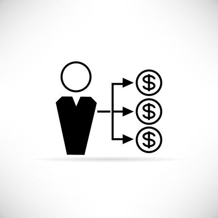 asset: asset management