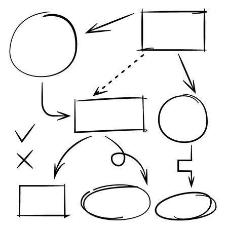 emphasis: circles arrows underlines rectangles diagram