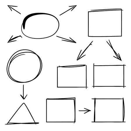 emphasis: scribble diagram, circle and rectangle markers