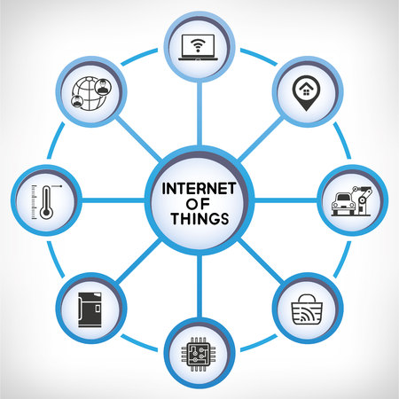 things: internet of things concept, IoT