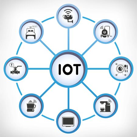 business security: home appliance diagram for internet of things concept, IoT