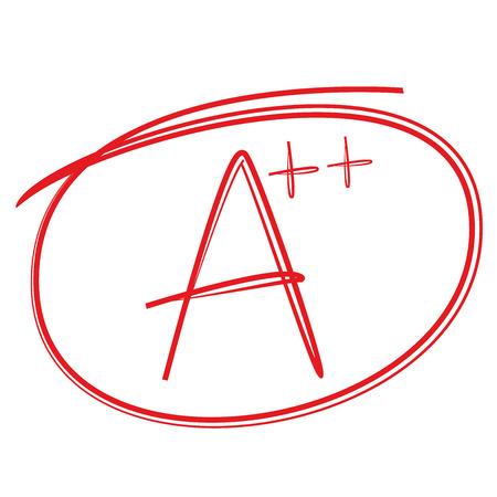 grade A plus symbol