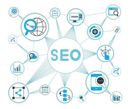 search engine optimization: seo, search engine optimization
