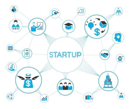 rick: startup business concept