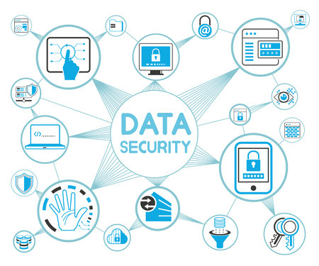 concetto di sicurezza dei dati, la protezione dei dati