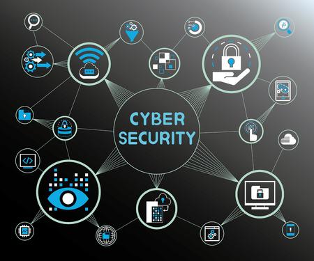 La sécurité informatique et le concept de sécurité réseau.