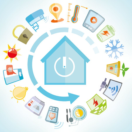 control tools: smart home, home automation