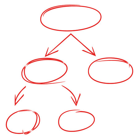 hand drawn circle diagram, mind mapping