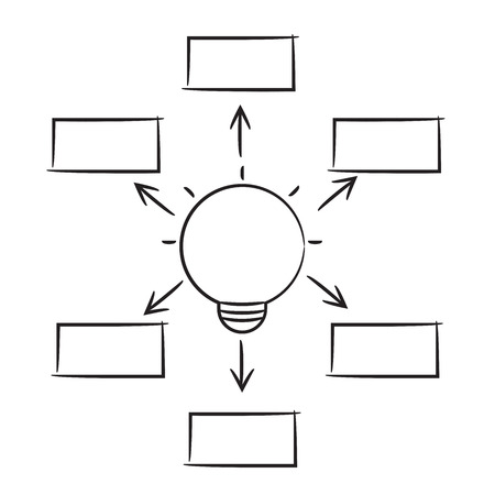 hand drawn light bulb mind mapping diagram template