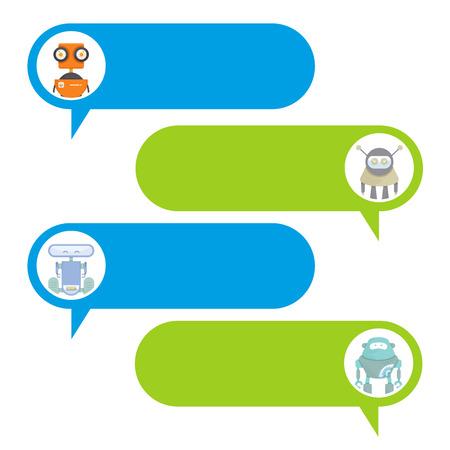 chat bot message dialog set