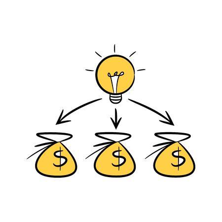 idea light bulb and money sacks yellow hand drawn theme