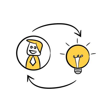 businessman, manpower and light bulb yellow hand drawn theme