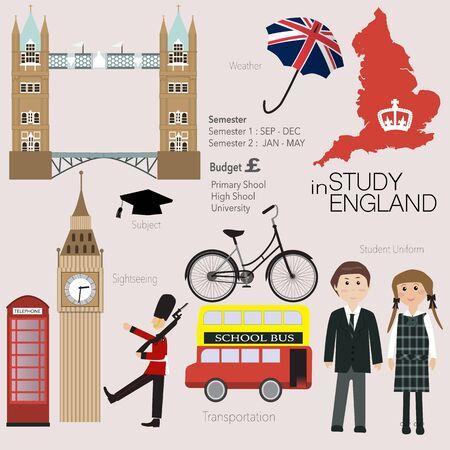 student travel: Study in England Illustration