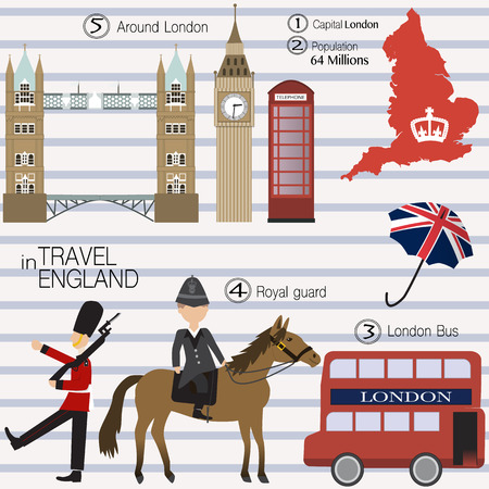 Travel in England