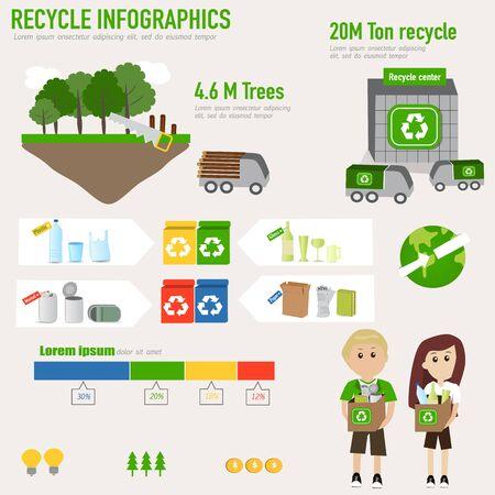 raccolta differenziata: Riciclare Infografica