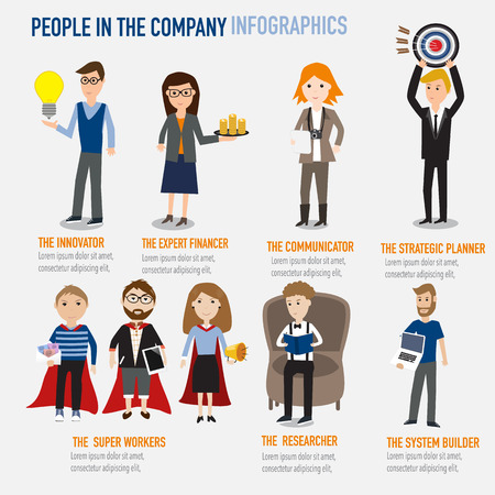 Type of people working in the company infographics elements.illustrator EPS10.Innovator,expert financer,strategic planner,super workers,communicator,researcher,system builder 일러스트