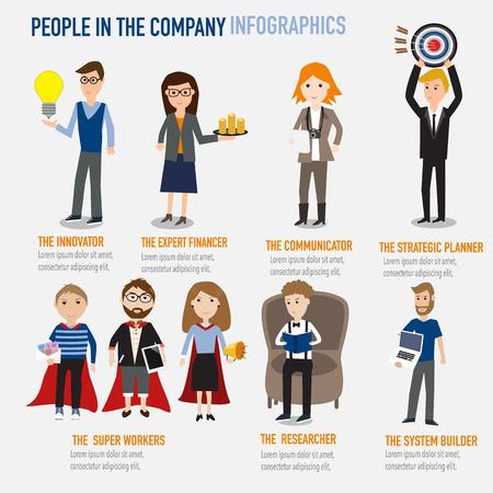 Tipo de personas que trabajan en las infografías empresa elements.illustrator EPS10.Innovator, financiador de expertos, planificador estratégico, trabajadores súper, comunicador, investigador, integrador de sistemas