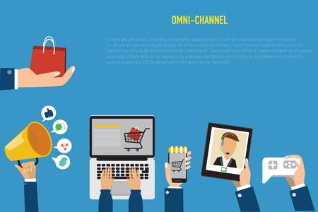 Koncepcja OMNI-kanałowy dla marketingu cyfrowego i zakupy online.
