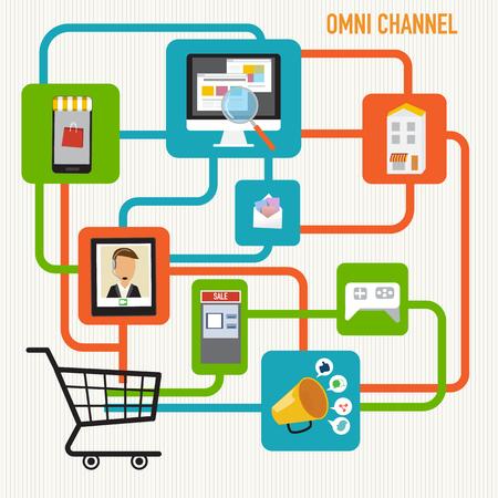 concetto OMNI-canale per il marketing digitale e lo shopping online.