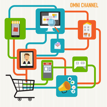 commerce: OMNI-Channel concept for digital marketing and online shopping.
