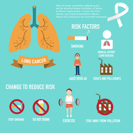 lung cancer: Lung cancer risks and change to reduce infographics illustration Illustration