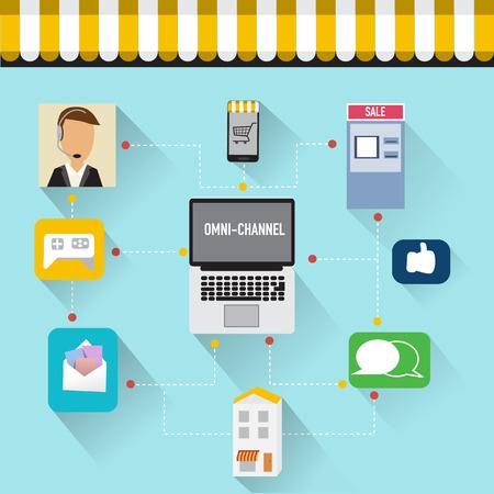 Notion OMNI-Channel pour le marketing numérique et les achats en ligne. Banque d'images - 55670746