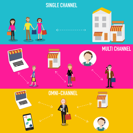 notion OMNI-Channel pour le marketing numérique et les achats en ligne. Vecteurs
