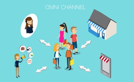 e shop: OMNI Channel  concept Isometric 3D vector. illustration EPS10.
