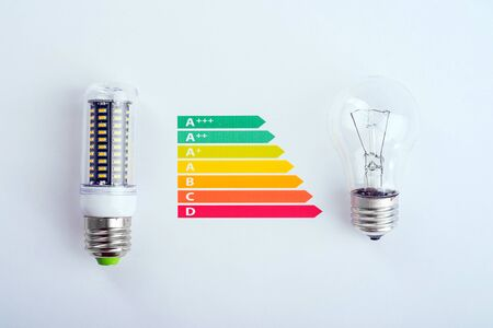 energy performance certificate: Energy efficiency concept with energy rating chart and LED lamp