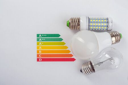 energy rating: Energy efficiency concept with energy rating chart and LED lamp