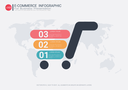 E-commerce shopping cart infographic with three steps or options, Communicates data through charts, graphs, Make facts and statistics more interesting, Make data-driven arguments easier to understand.