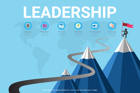 Leadership skills infographic template