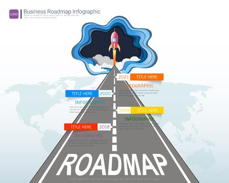 Plantilla de diseño infográfico de la línea de tiempo de la hoja de ruta, éxito clave y presentación de las ambiciones del proyecto.
