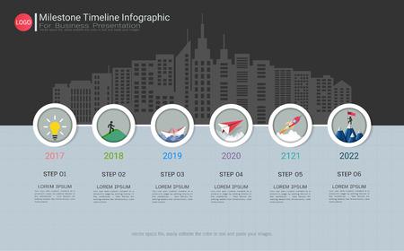 Milestone timeline infographic design, Roadmap or strategic plan to define company values.
