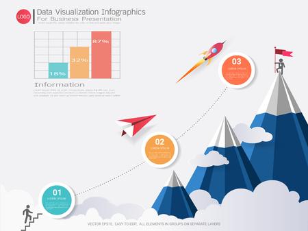 Diseño infográfico de visualización de datos, hoja de ruta o plan estratégico para definir los valores de la compañía.