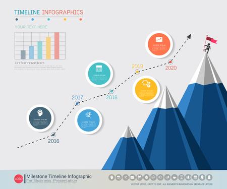 Diseño infográfico de la línea de tiempo del hito, hoja de ruta o plan estratégico para definir los valores de la compañía.