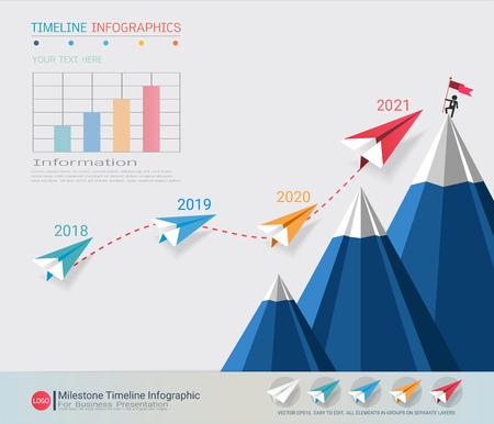 Infografik-Design für Meilenstein-Timeline, Roadmap oder strategischer Plan zur Definition von Unternehmenswerten. Kann als Meilenstein für die Planung im Projektmanagement verwendet werden, um bestimmte Punkte entlang einer Projekt-Timeline zu markieren.