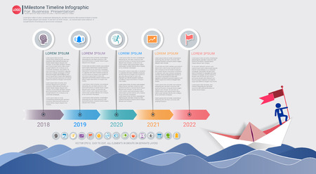 Milestone timeline infographic design, Road map or strategic plan to define company values, Can be used milestones for scheduling in project management to mark specific points along a project timeline.