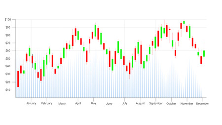 Candlestick strategy indicator with bullish and bearish engulfing pattern is a style of financial chart, Suitable for forex stock market investment trading concept.