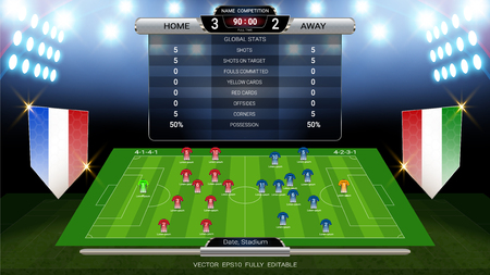 Soccer football scoreboard, Sport match Home Versus Away, Global stats broadcast graphic template with Jersey uniforms players lining up formation for score, statistics, shots or game results display.