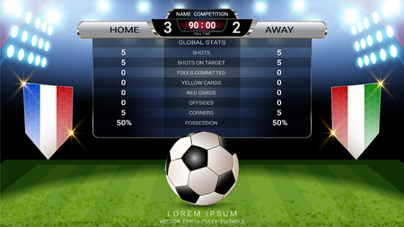 Football scoreboard team A vs team B and global stats broadcast graphic soccer template, For your presentation of the match results