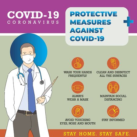 Protection measures against covid-19 infographic poster