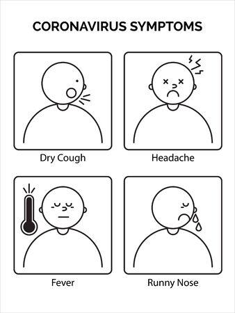 Coronavirus symptoms icon set. Ilustração